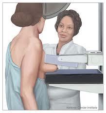 BREAST MAMMOGRAPHY MACHINE